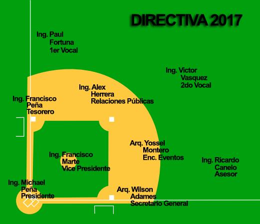 directiva-2017