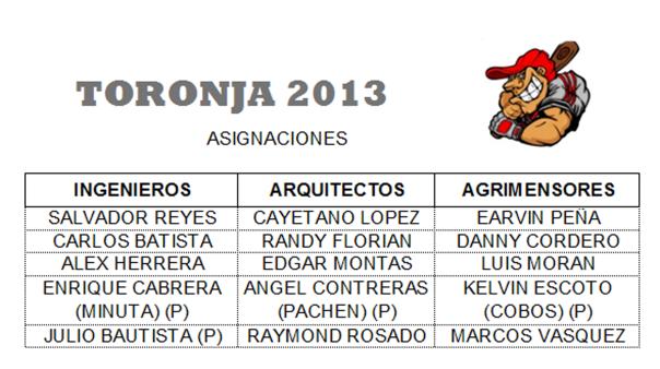 ASIGANCIONES TORONJA 2013