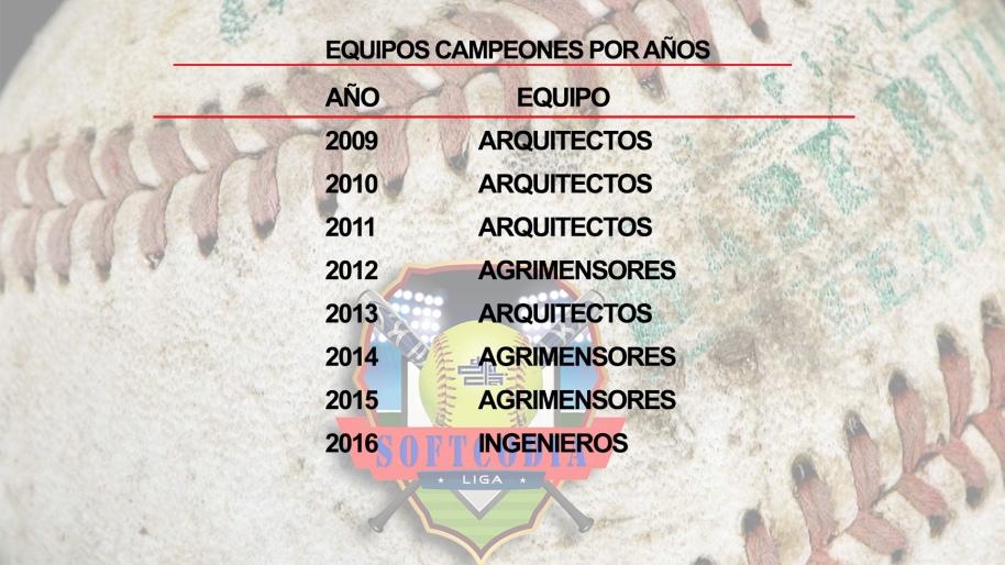 equipos-campeones-por-ano