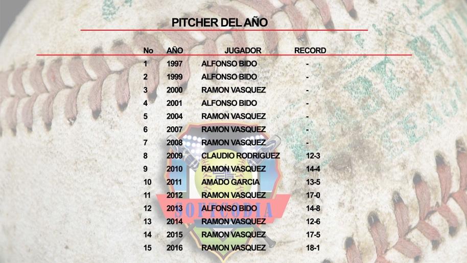pitcher-del-ano