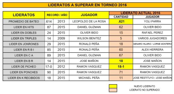lideratos-2016