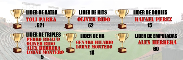 lideres-torneo-2016-1